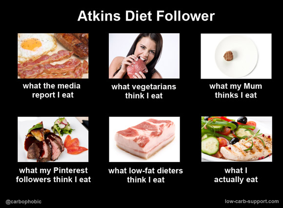Atkins Diet Myths