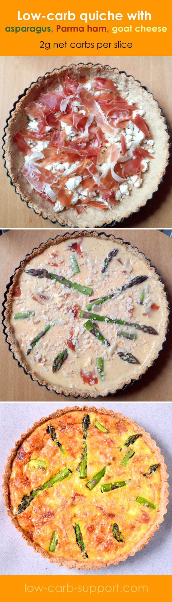 Low-carb quiche with asparagus, goat cheese and Parma ham - 2g net carbs per serving