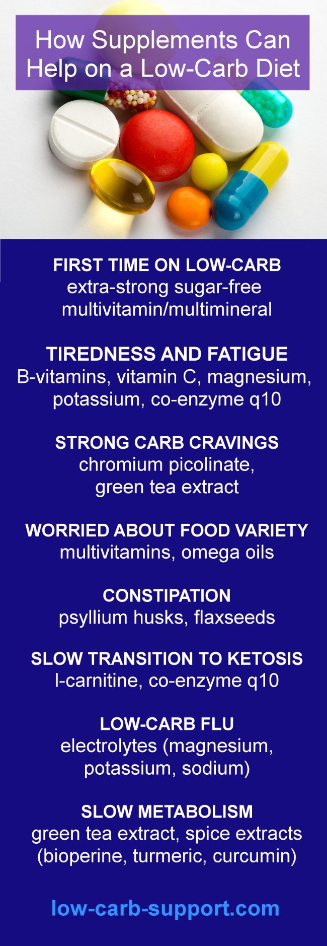 what vitamins are good for low carb diet
