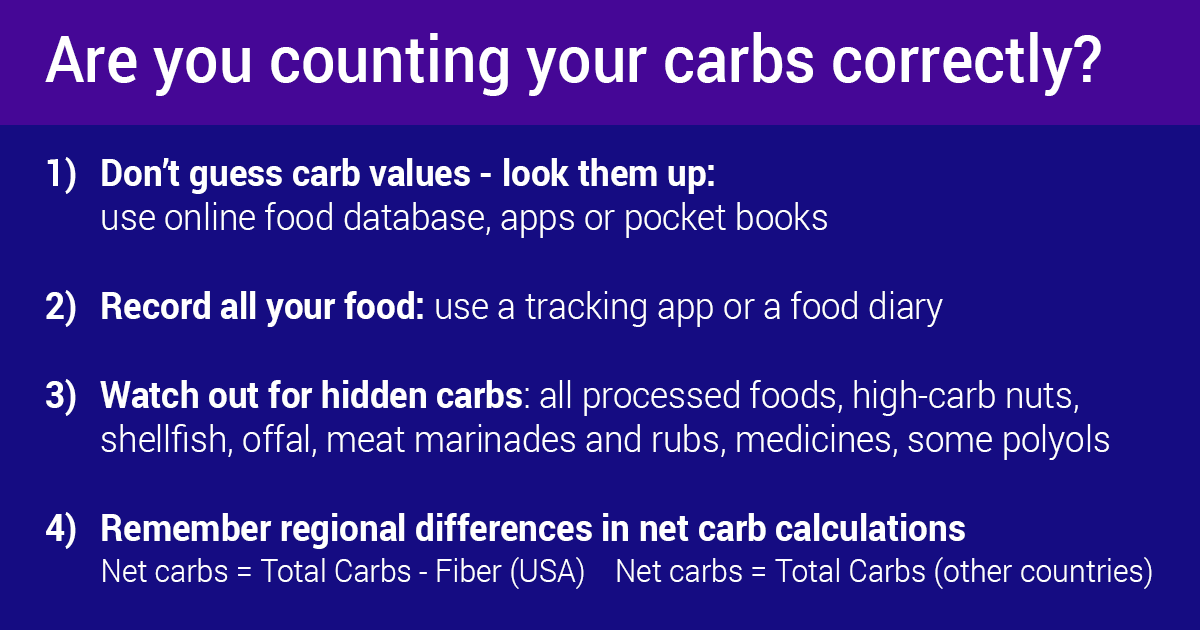How to count carbs