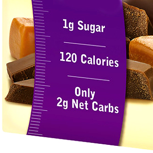 "Can you trust ""net carbs"" claims on low-carb products?"