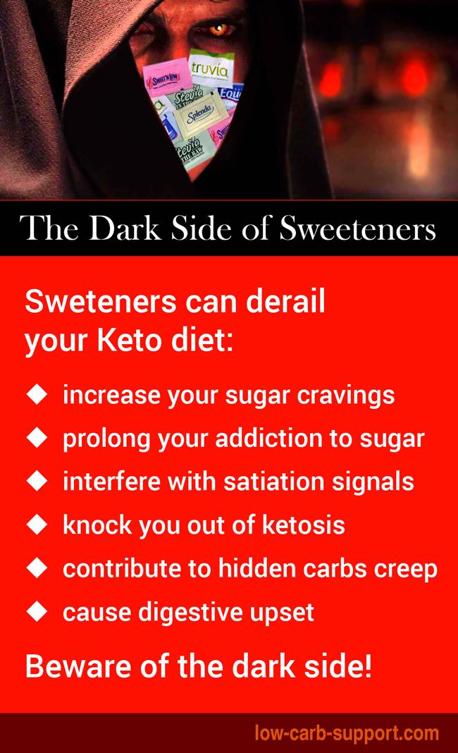 The dark side of sweeteners